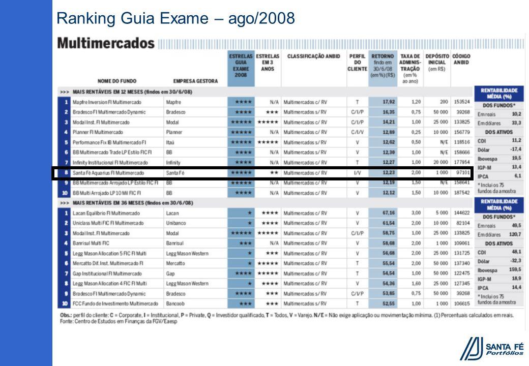 Ranking Guia Exame – ago/2008