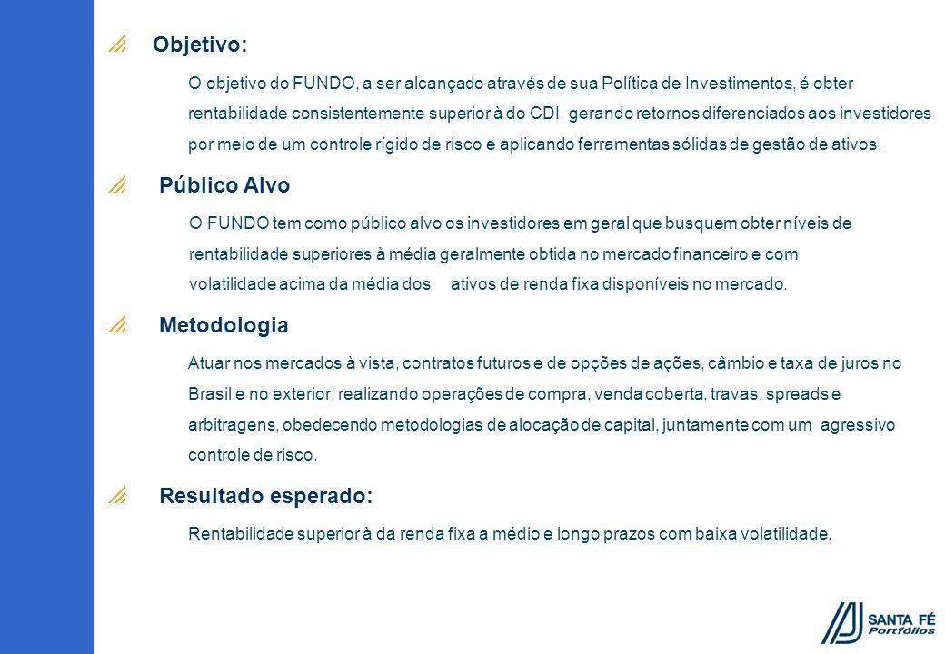 Objetivo: Público Alvo Metodologia Resultado esperado: