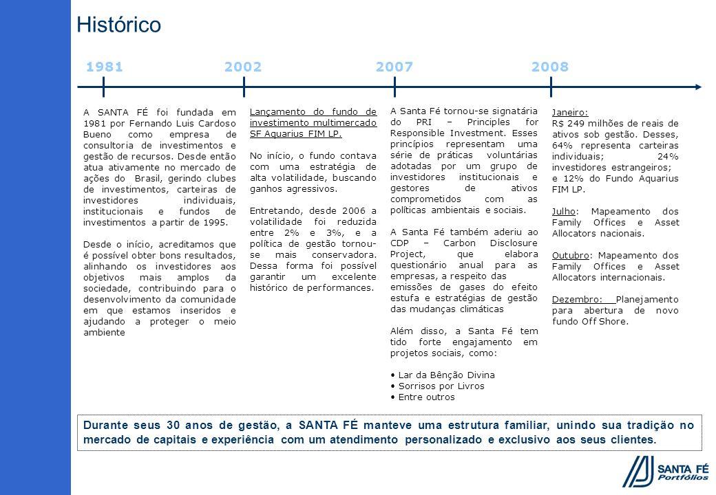 Histórico 1981. 2002. 2007. 2008.