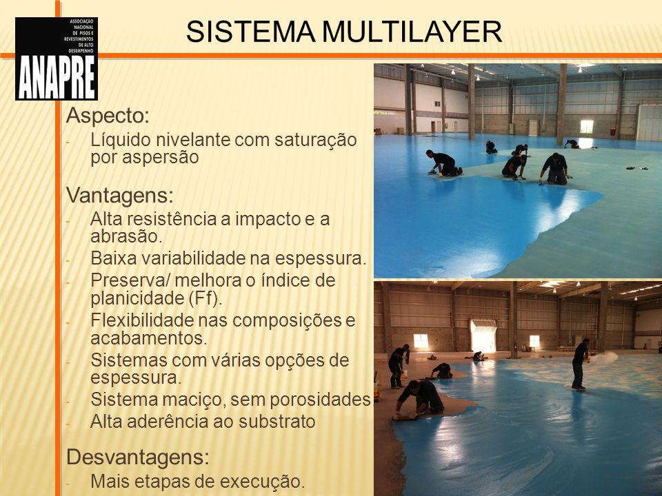 Sistema Multilayer Aspecto: Vantagens: Desvantagens: