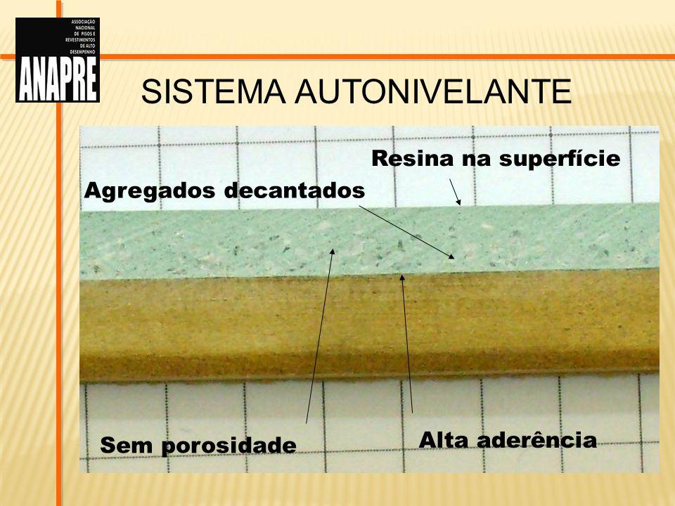 Sistema Autonivelante