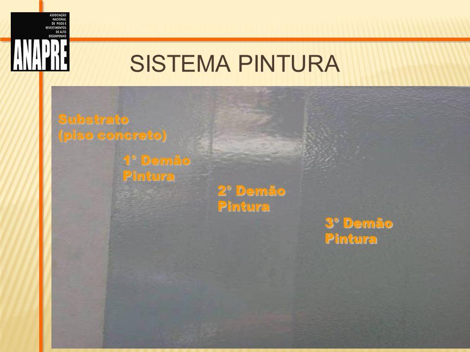 Sistema Pintura Substrato (piso concreto) 1° Demão Pintura 2° Demão