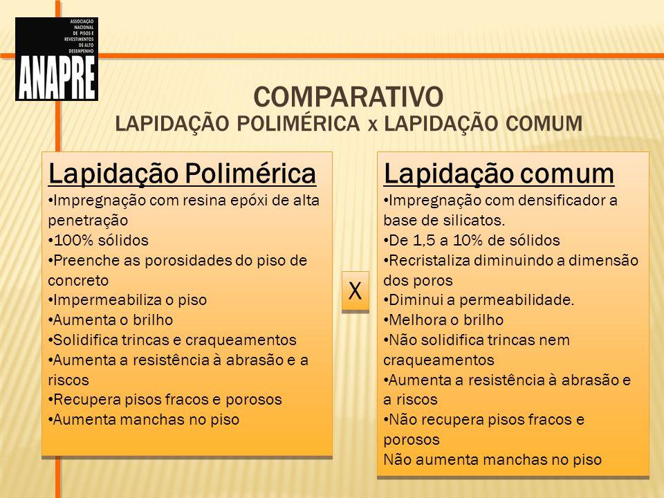 LAPIDAÇÃO POLIMÉRICA x LAPIDAÇÃO COMUM