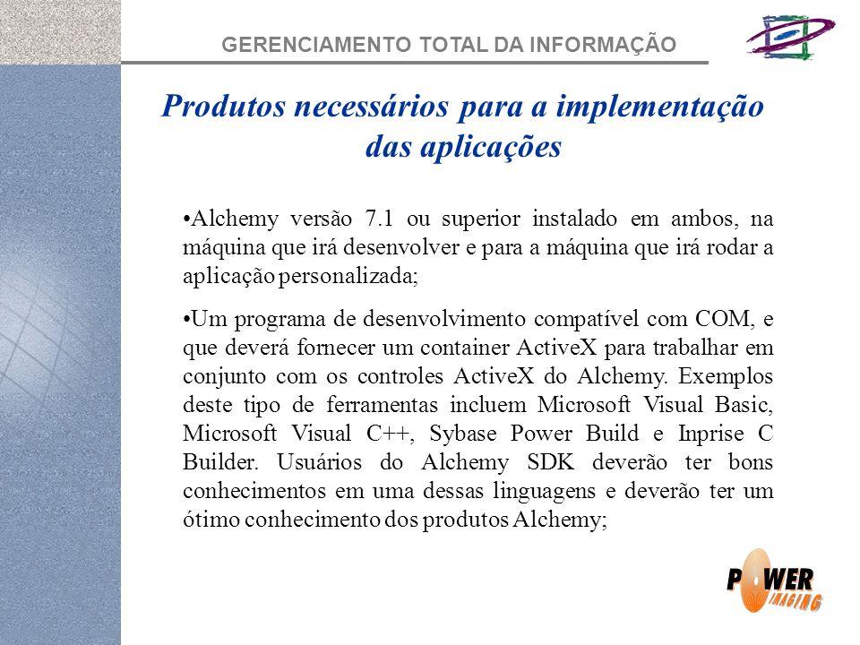 Produtos necessários para a implementação das aplicações