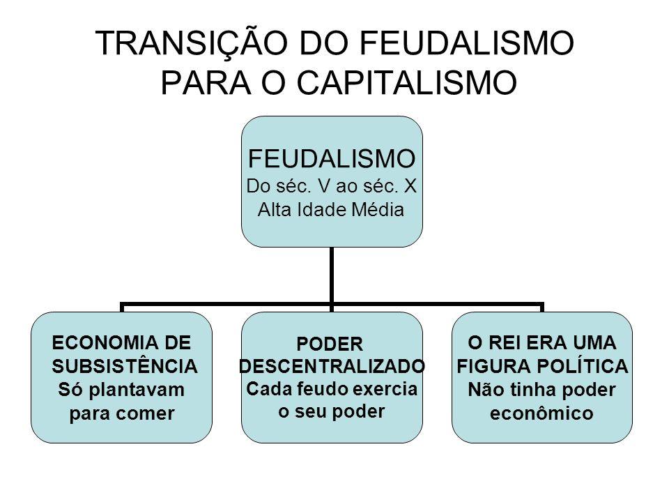 TRANSIÇÃO DO FEUDALISMO PARA O CAPITALISMO