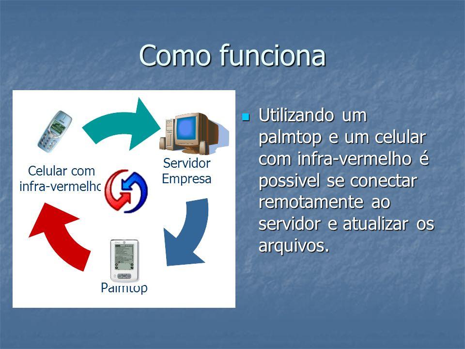 Como funciona Utilizando um palmtop e um celular com infra-vermelho é possivel se conectar remotamente ao servidor e atualizar os arquivos.