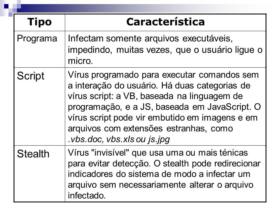 Script Stealth Tipo Característica Programa