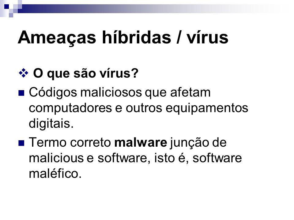 Ameaças híbridas / vírus