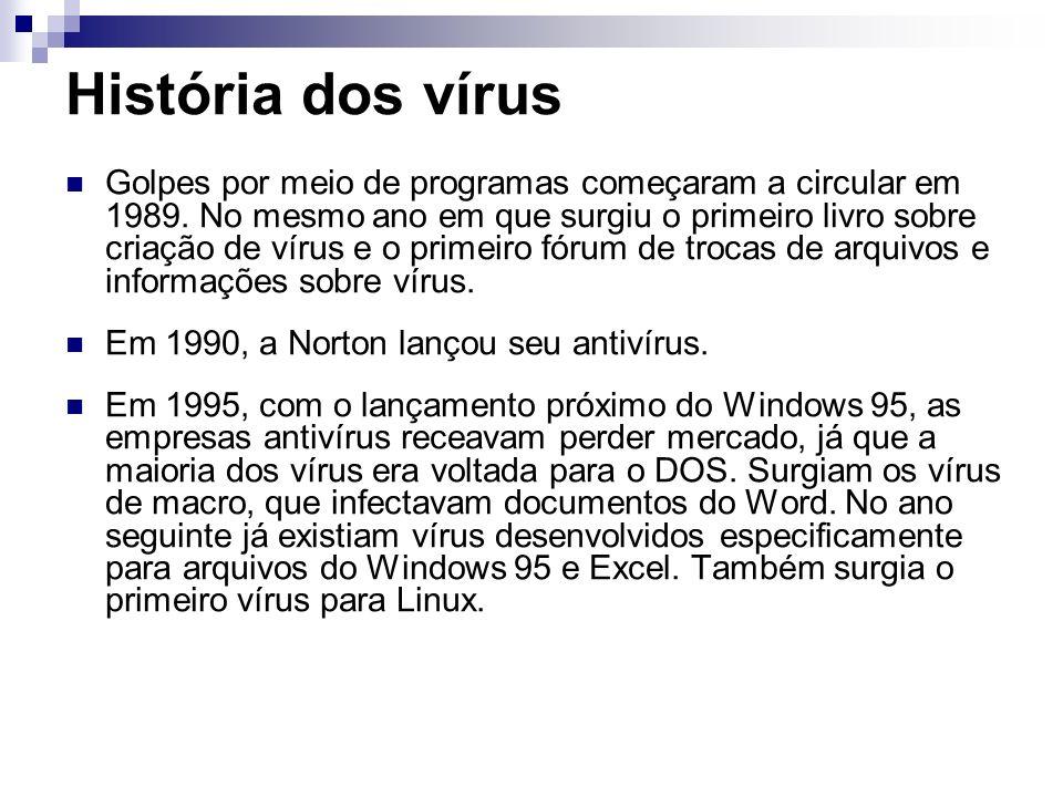 História dos vírus