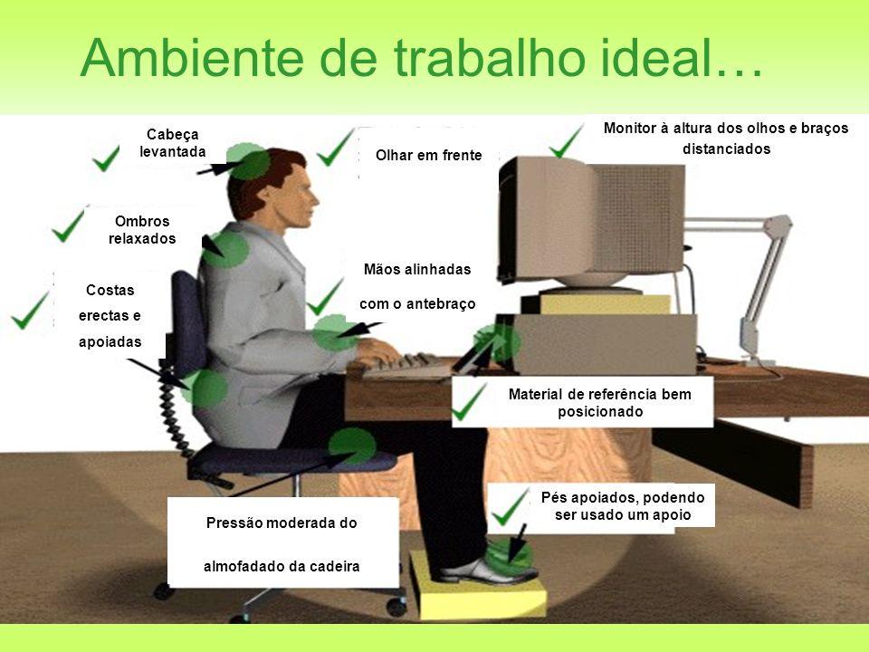 Ambiente de trabalho ideal…