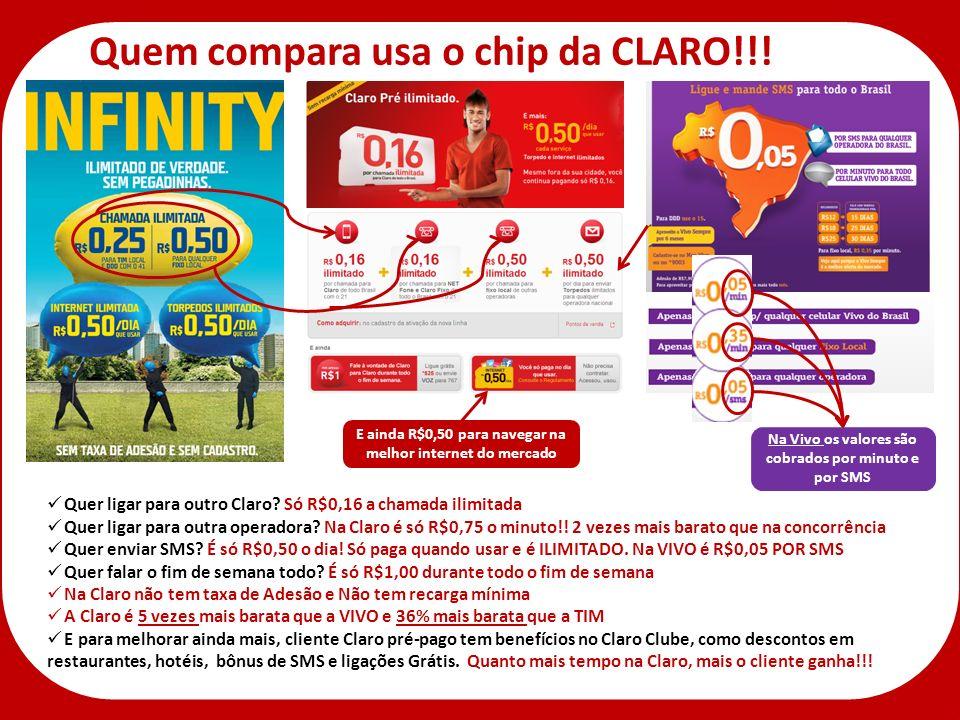 Quem compara usa o chip da CLARO!!!