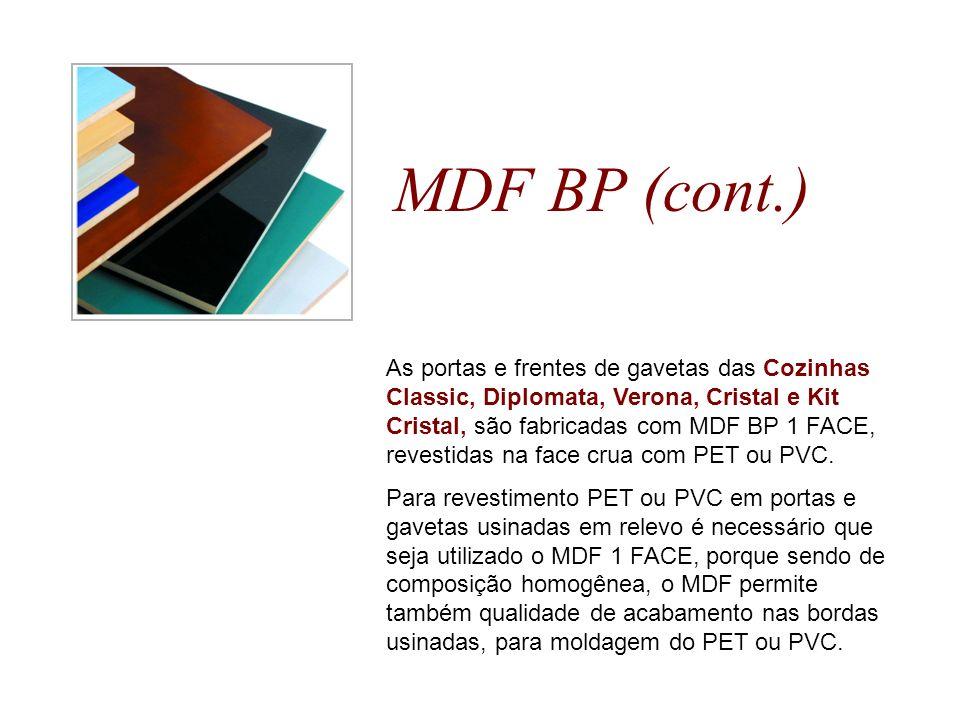 MDF BP (cont.)