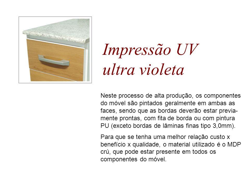 Impressão UV ultra violeta