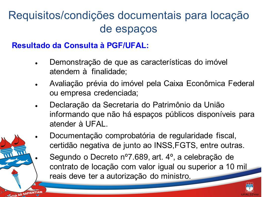 Requisitos/condições documentais para locação de espaços