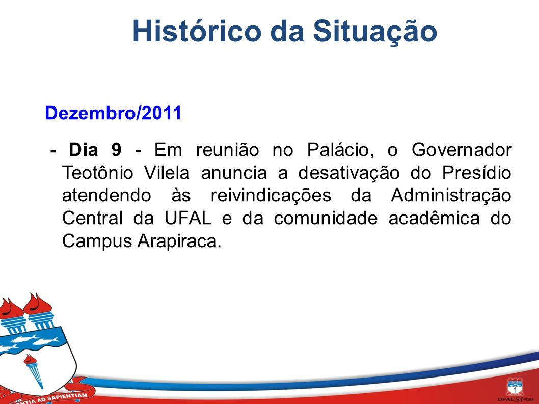 Histórico da Situação Dezembro/2011