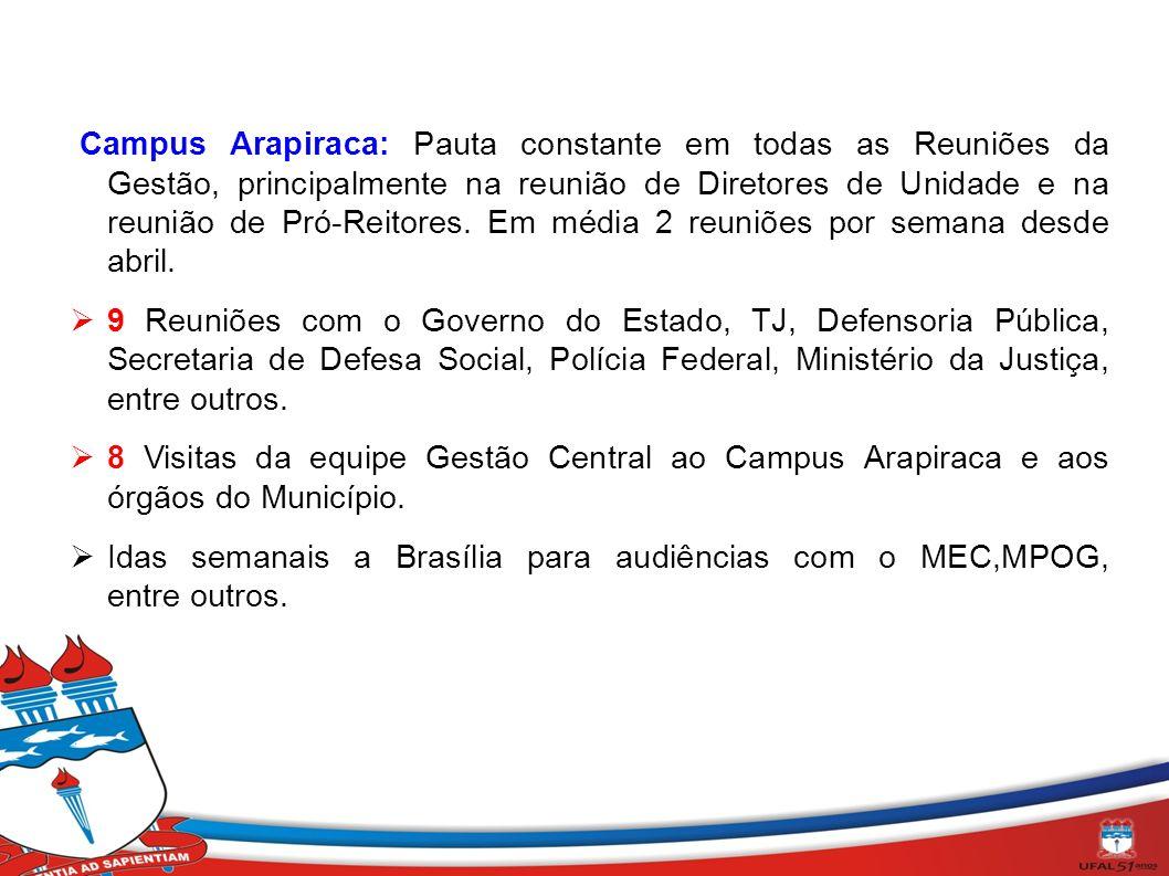 Campus Arapiraca: Pauta constante em todas as Reuniões da Gestão, principalmente na reunião de Diretores de Unidade e na reunião de Pró-Reitores. Em média 2 reuniões por semana desde abril.