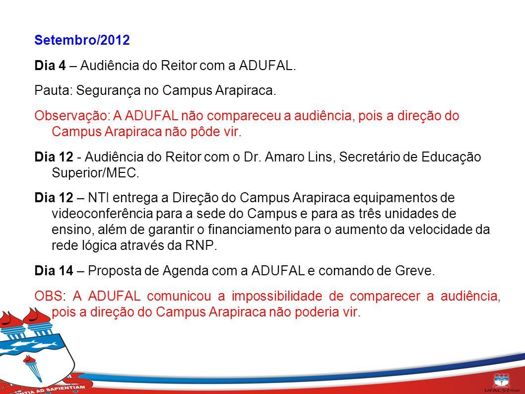 Setembro/2012 Dia 4 – Audiência do Reitor com a ADUFAL. Pauta: Segurança no Campus Arapiraca.