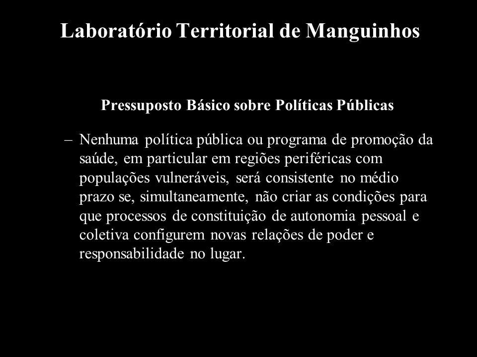 Laboratório Territorial de Manguinhos