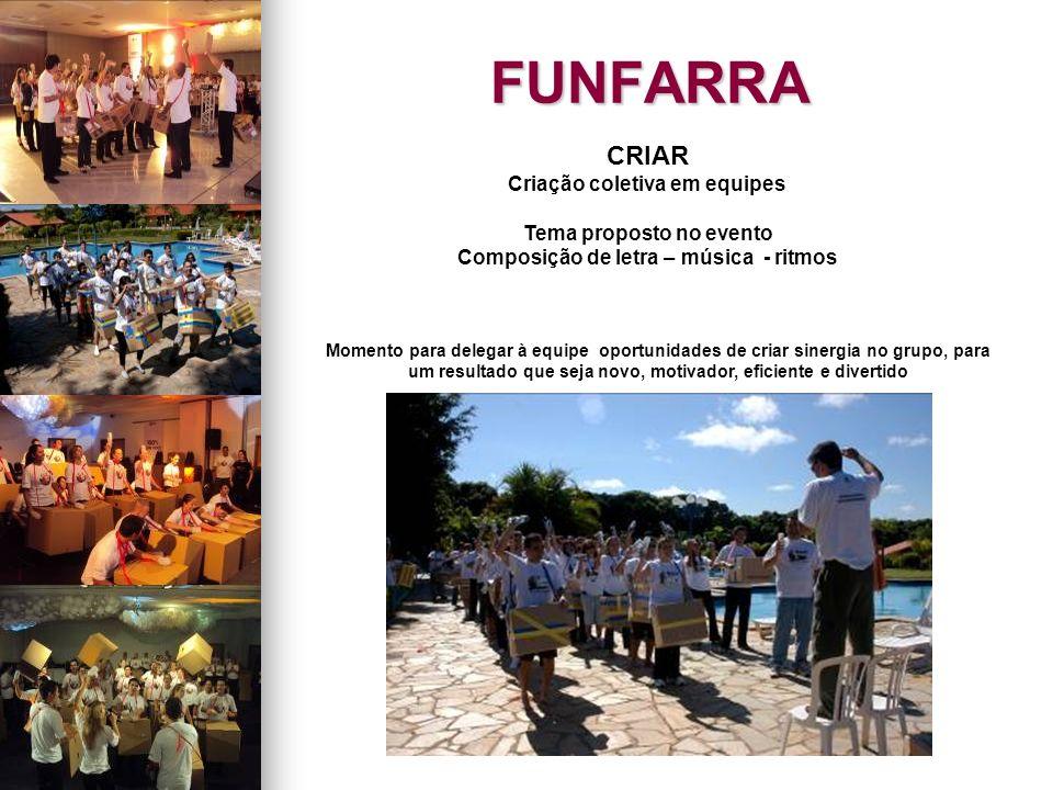 FUNFARRA CRIAR Criação coletiva em equipes Tema proposto no evento