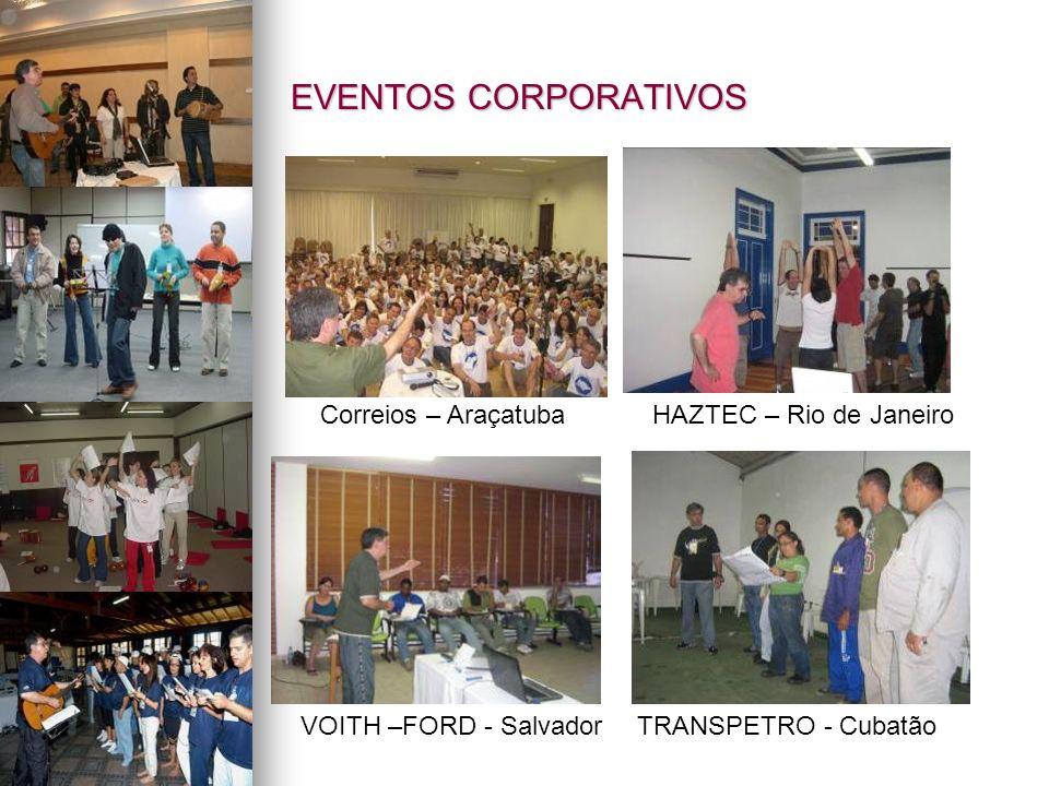 EVENTOS CORPORATIVOS Correios – Araçatuba HAZTEC – Rio de Janeiro