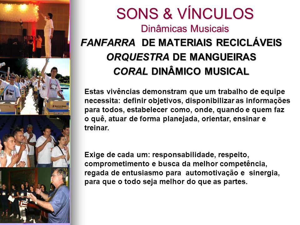 SONS & VÍNCULOS Dinâmicas Musicais