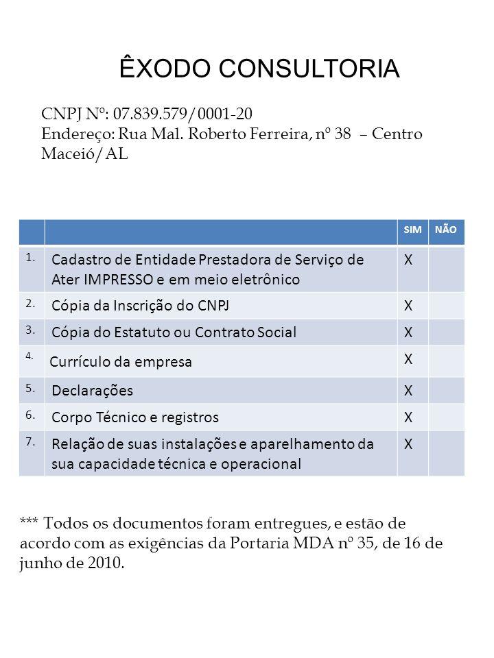 ÊXODO CONSULTORIA CNPJ Nº: 07.839.579/0001-20 Endereço: Rua Mal. Roberto Ferreira, nº 38 – Centro Maceió/AL.