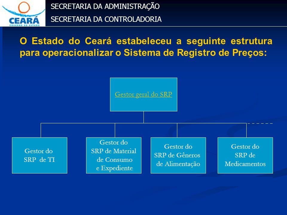 O Estado do Ceará estabeleceu a seguinte estrutura para operacionalizar o Sistema de Registro de Preços: