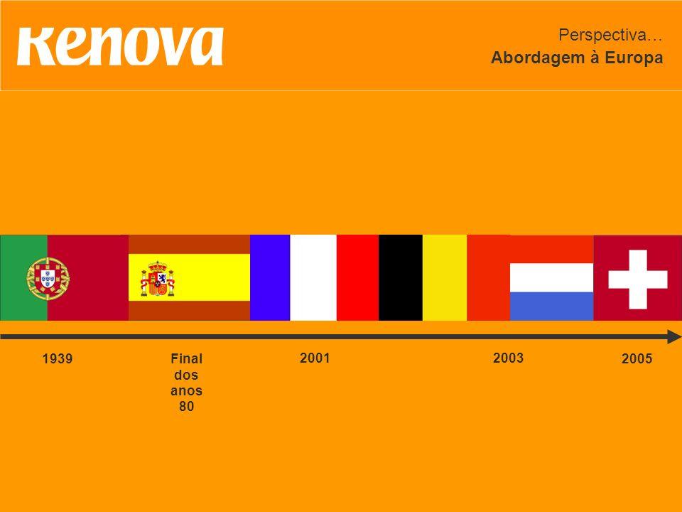 Perspectiva… Abordagem à Europa 1939 Final dos anos 80 2001 2003 2005