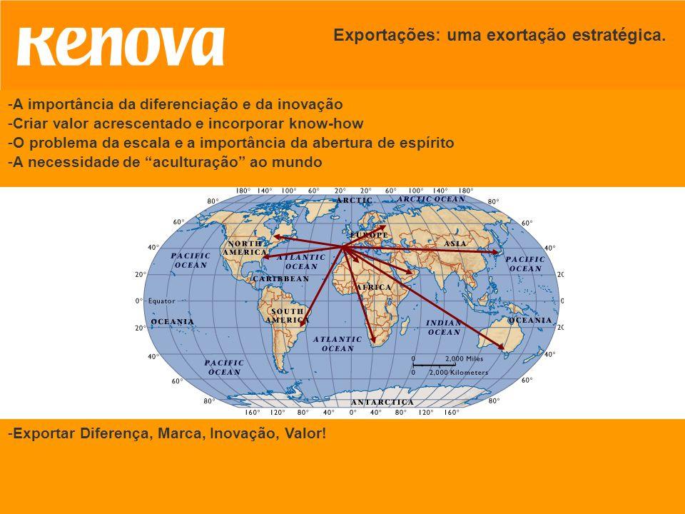 Exportações: uma exortação estratégica.