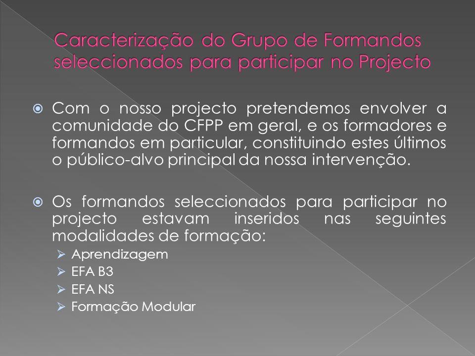 Caracterização do Grupo de Formandos seleccionados para participar no Projecto