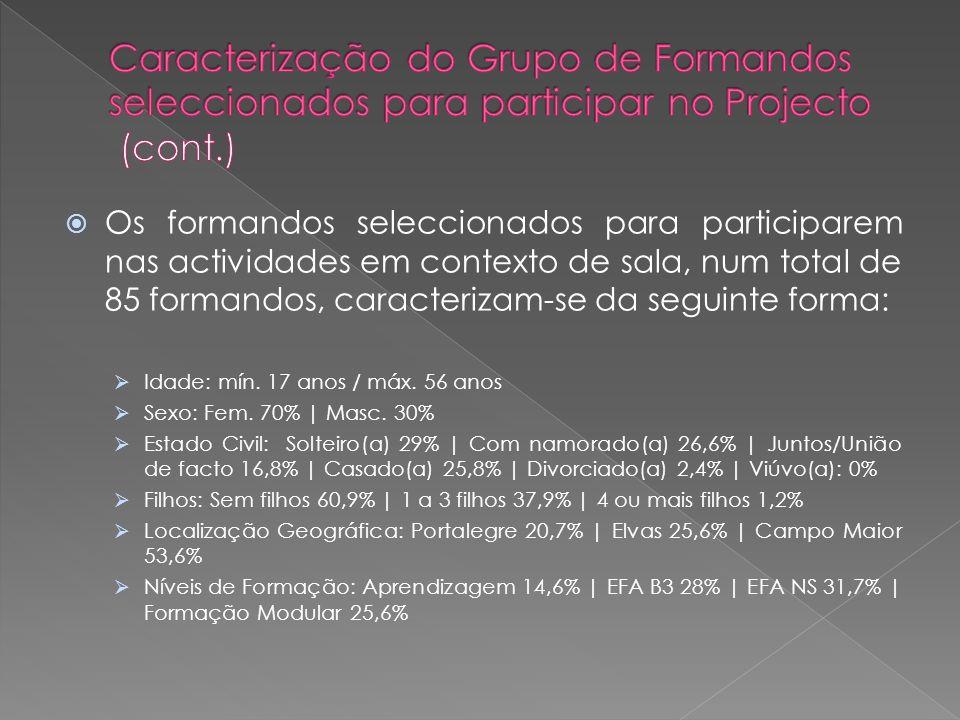 Caracterização do Grupo de Formandos seleccionados para participar no Projecto (cont.)