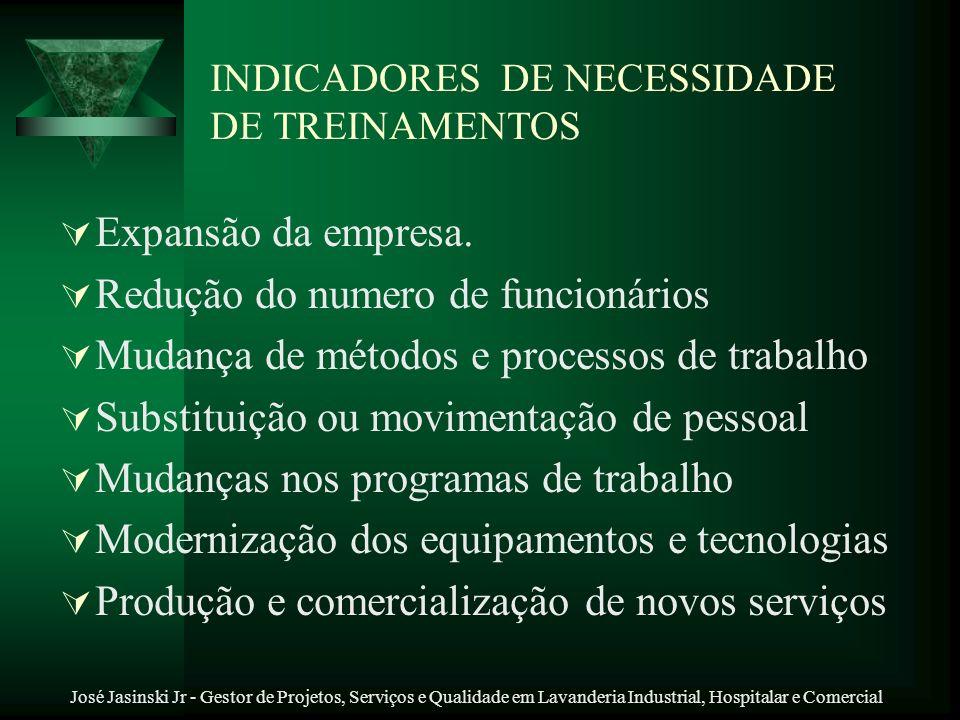 INDICADORES DE NECESSIDADE DE TREINAMENTOS