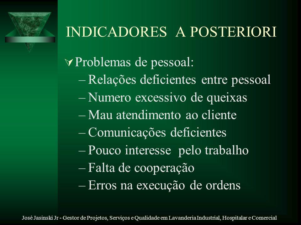 INDICADORES A POSTERIORI