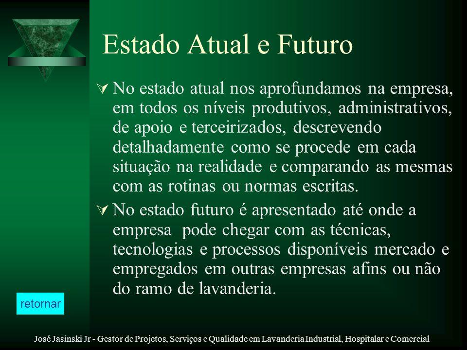 Estado Atual e Futuro