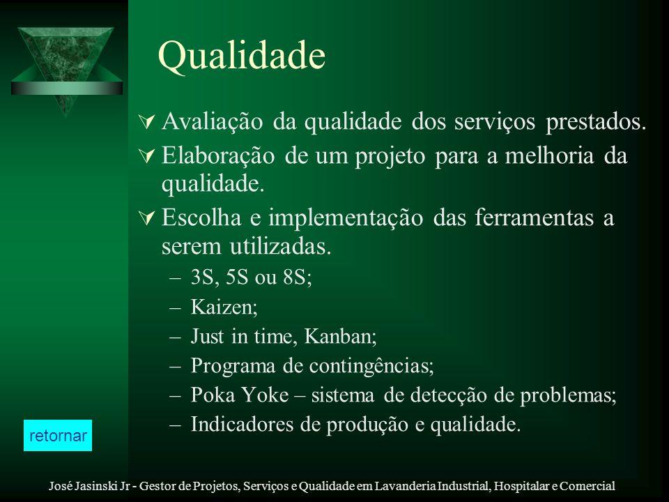 Qualidade Avaliação da qualidade dos serviços prestados.