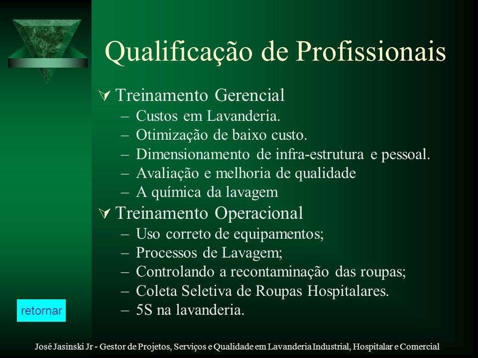Qualificação de Profissionais