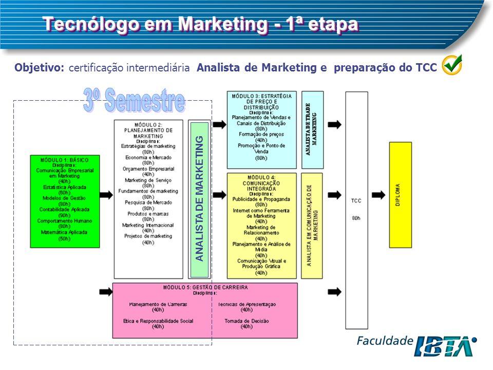 Tecnólogo em Marketing - 1ª etapa