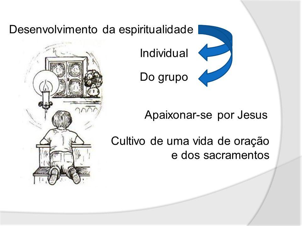 Desenvolvimento da espiritualidade