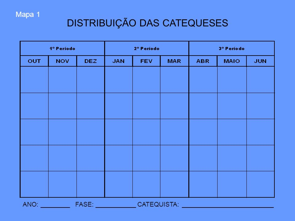 DISTRIBUIÇÃO DAS CATEQUESES