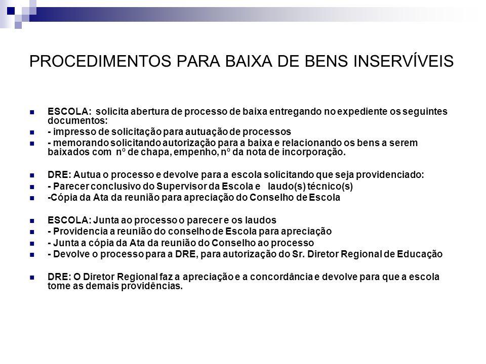PROCEDIMENTOS PARA BAIXA DE BENS INSERVÍVEIS
