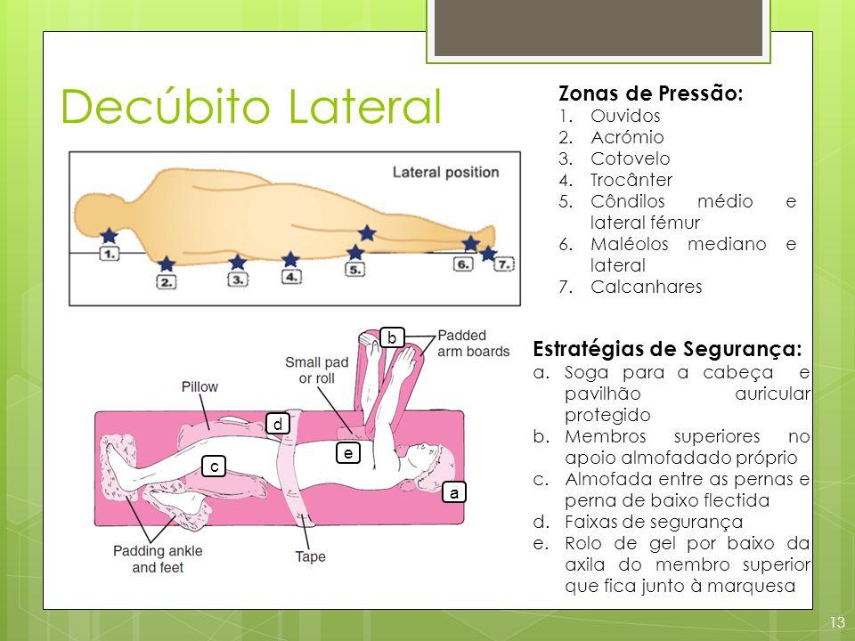 Decúbito Lateral Zonas de Pressão: Estratégias de Segurança: Ouvidos