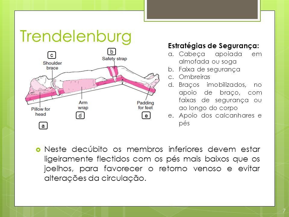 Trendelenburg Estratégias de Segurança: Cabeça apoiada em almofada ou soga. Faixa de segurança. Ombreiras.