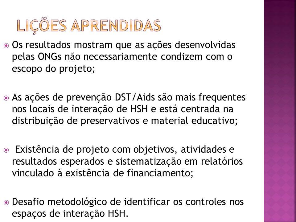 LIÇÕES APRENDIDAS Os resultados mostram que as ações desenvolvidas pelas ONGs não necessariamente condizem com o escopo do projeto;