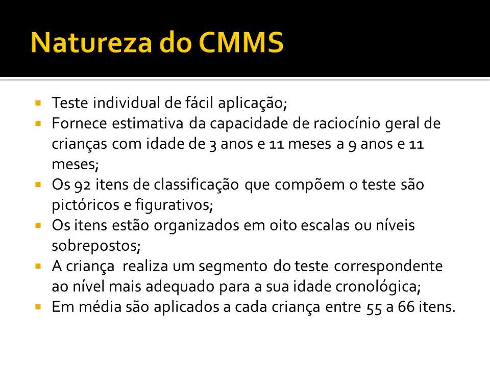 Natureza do CMMS Teste individual de fácil aplicação;