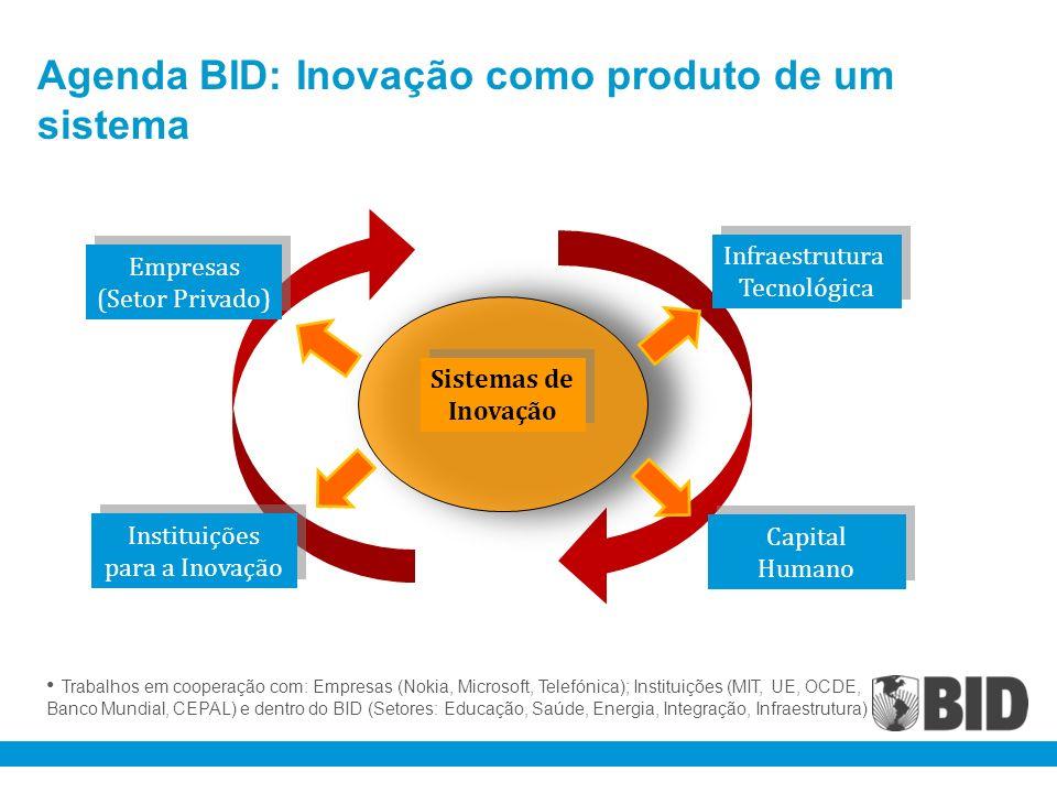 Agenda BID: Inovação como produto de um sistema
