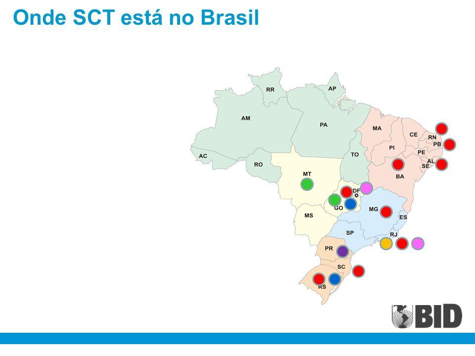 Onde SCT está no Brasil
