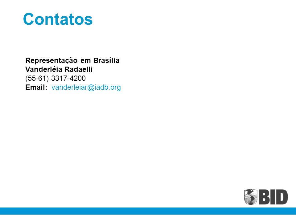 Contatos Representação em Brasília Vanderléia Radaelli