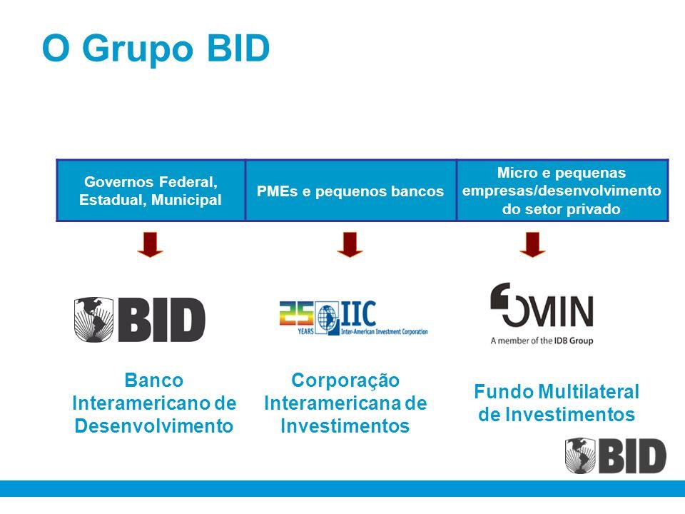 O Grupo BID Banco Interamericano de Desenvolvimento