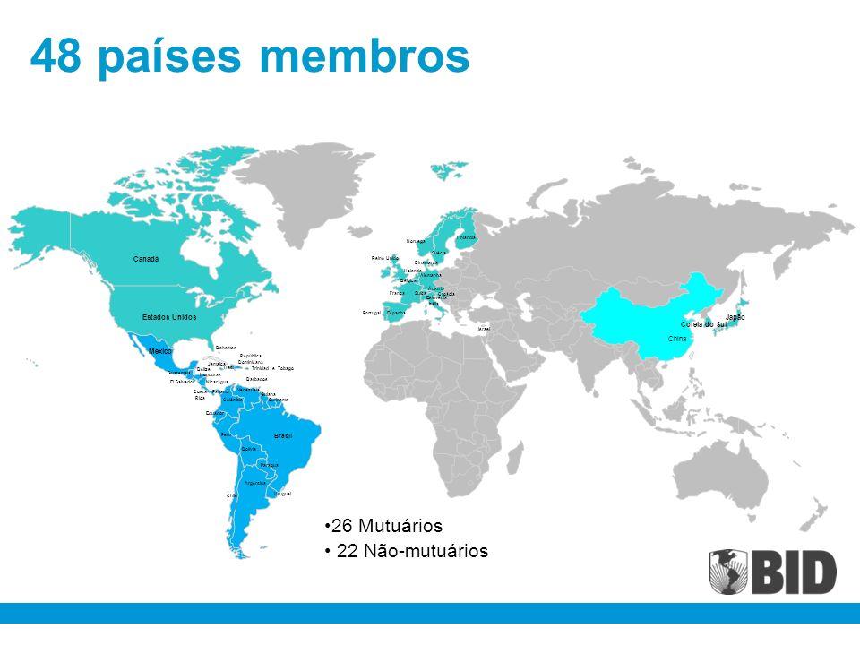 48 países membros 26 Mutuários 22 Não-mutuários Canadá Estados Unidos