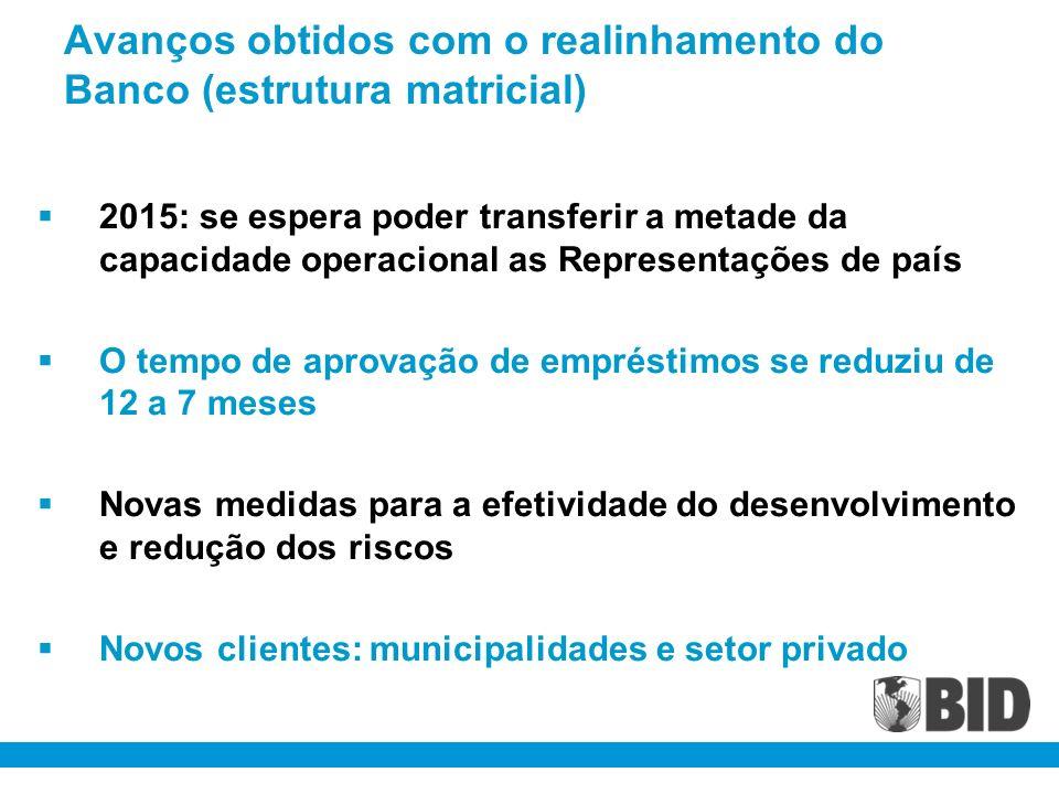 Avanços obtidos com o realinhamento do Banco (estrutura matricial)